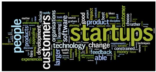 Entrepreneurship, startup, sebi, sebi startup, Entrepreneurship made easy, angels, angel investors, sebi investors, sebi guidelines