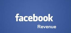 facebook, facebook revenue, facebook money, facebook ads, facebook analysis, facebook ads revenue, facebooks infographic analysis