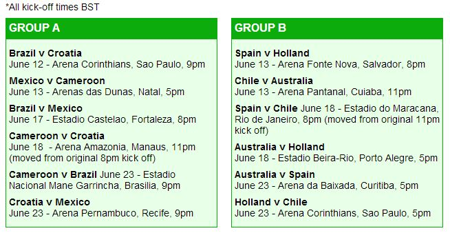 Fifa world cup 2014, fifa,world cup, soccer,football,brazil,spain,netherlands,italy,england,uruguay,france,ronaldo,messi,fixtures,groups,fifa world groups,fifa world cup fixtures,fifa worlc cup 2014 fixture list, FIFA 2014