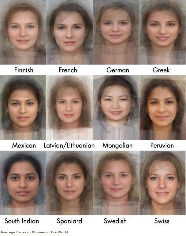 software imagining, image recreation, women look by software, face research, face comparison