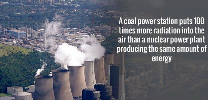 A coal powered station puts 100 times more radiation than a nuclear plant producing same amount of energy