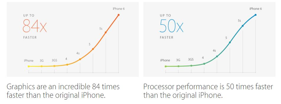iphone 6 images 4