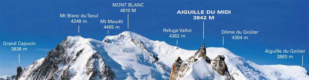 chaine_Mont-Blanc_HD