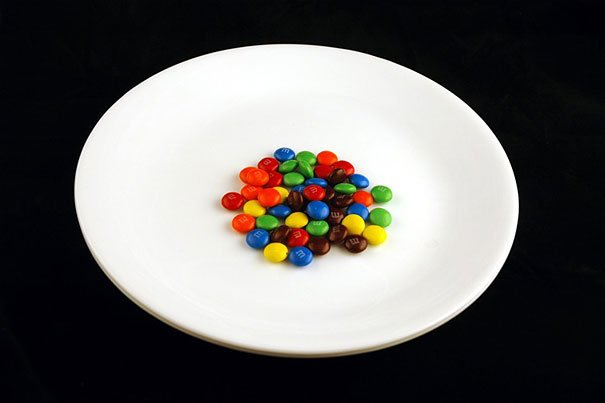 M&M Candy 200 Calories