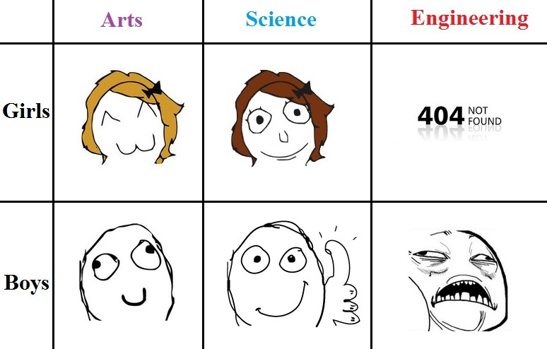 things all engineers go through 2