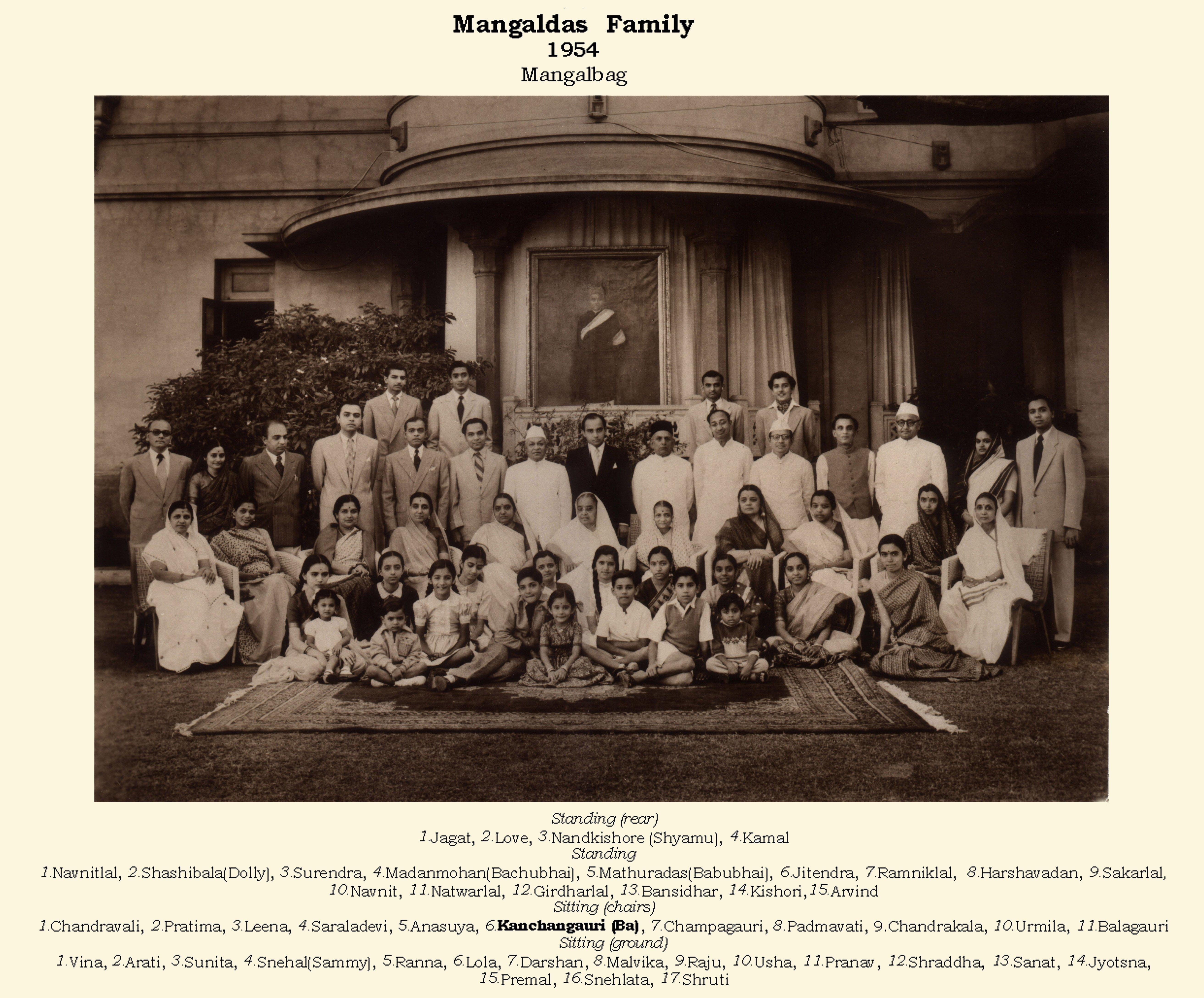 mangaldas family