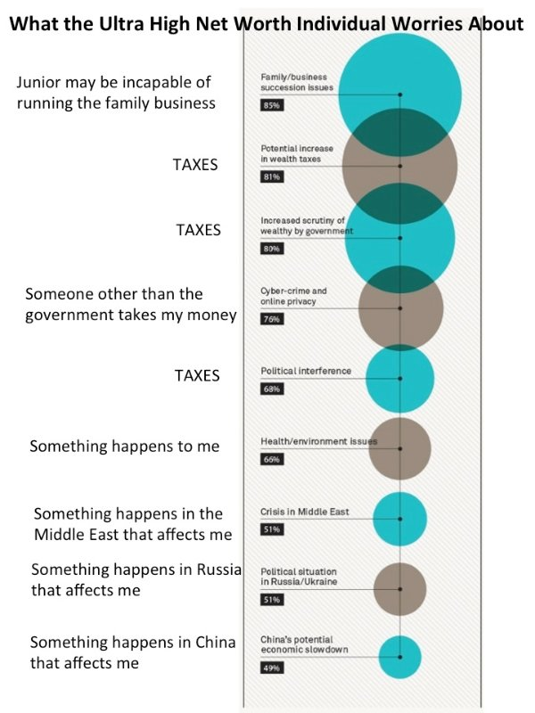 analysis, wealth analysis