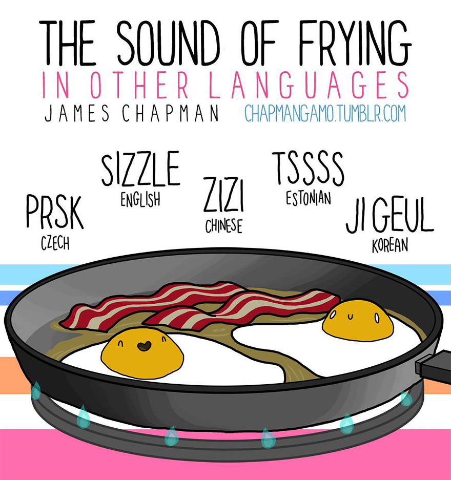 fry sound in different languages
