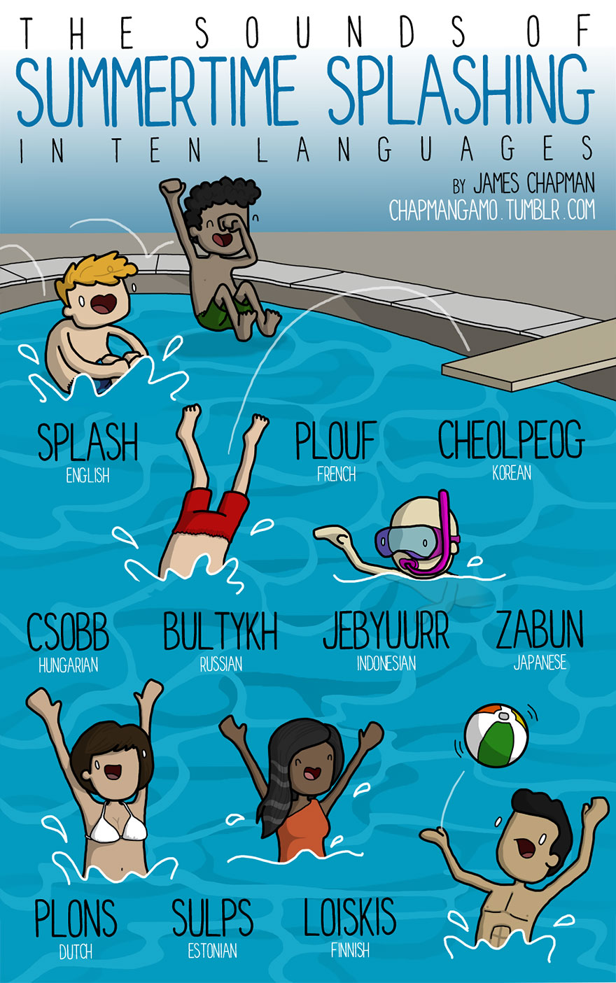 sound water in different languages