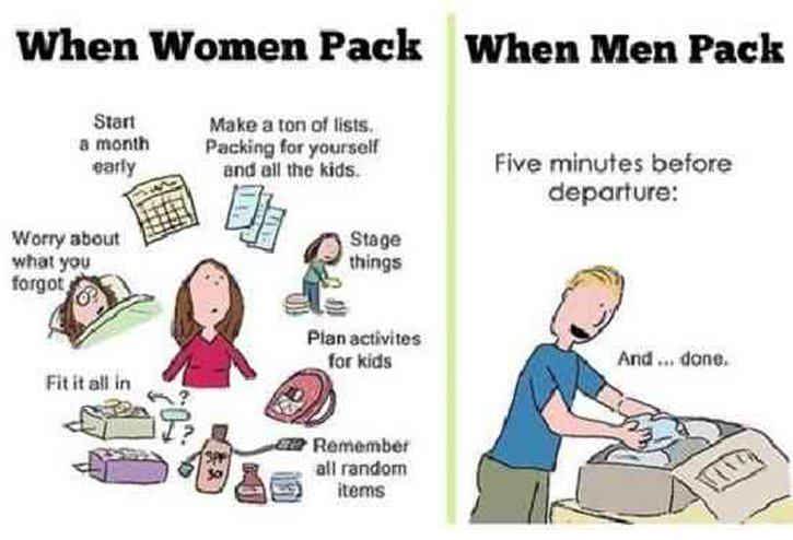 Difference Between One A Day Mens And Womens