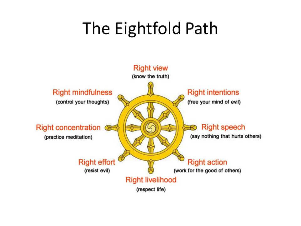 buddhist singles in noble Buddhism has much to teach on the topic relationships, even though it may not  seem that way at first i mean what do the four noble truths (life.