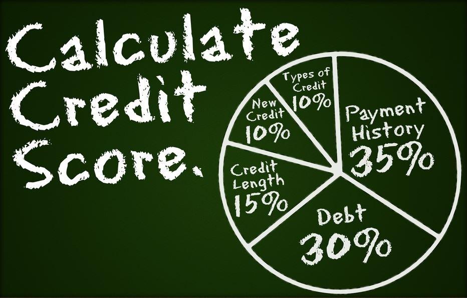 cibil score in india, cibil score wiki, cibil score range, cibil score for home loan, cibil, score, calulation, loan, credit card, cibil score calculation